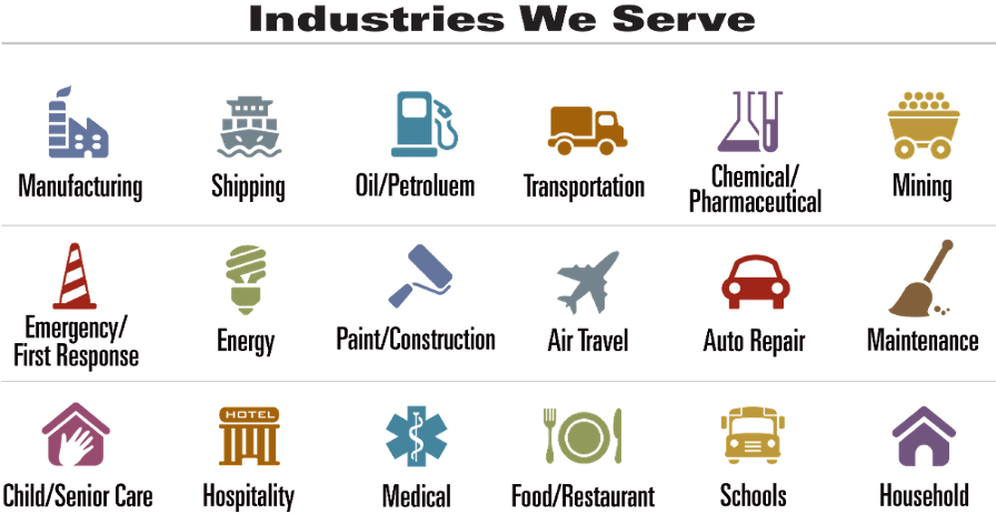 Industries we serve, MetaMatrix, LLC